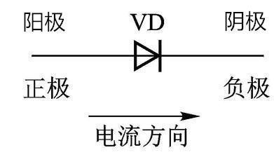 高压整流二极管符号