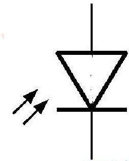 大功率发光二极管符号