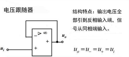 什么是电压跟随器