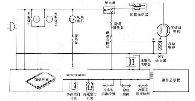 冰箱电路图