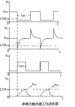 单稳态触发器工作原理