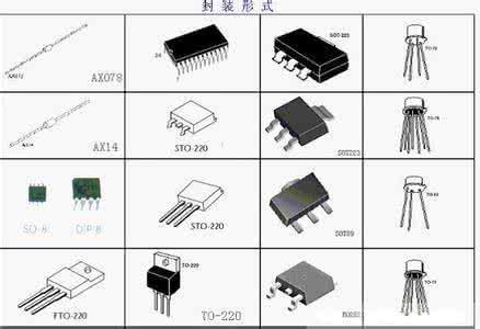 1.什么是贴片元器件封装形式