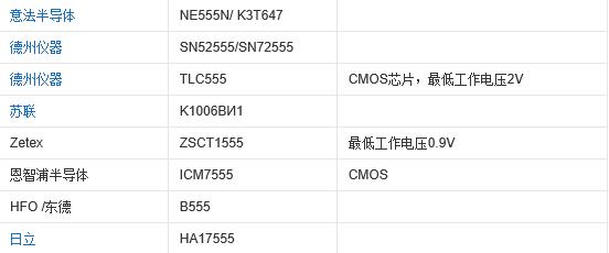 3.555定时器厂商