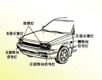 2.汽车照明工作原理