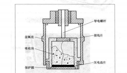 2.Osisonic超声波传感器工作原理