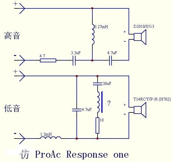 分频器的分类 分频器的工作原理