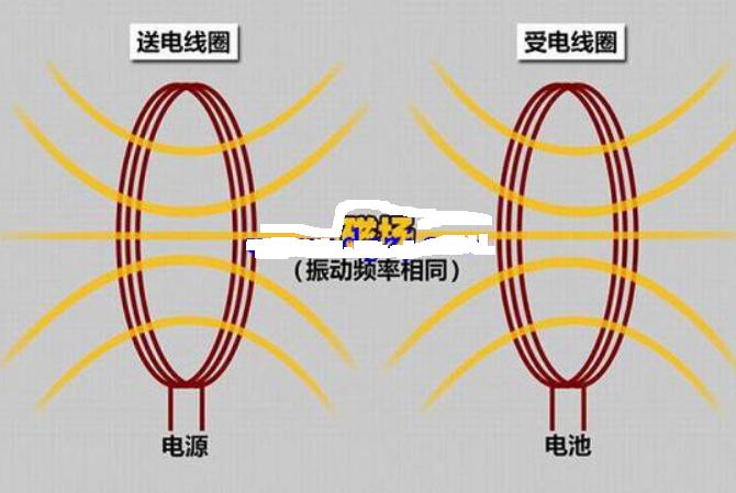无线充电原理图讲解