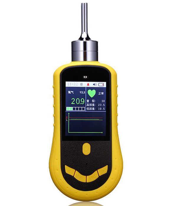 1.什么是环氧乙烷检测仪