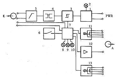 2.隔离转换器工作原理