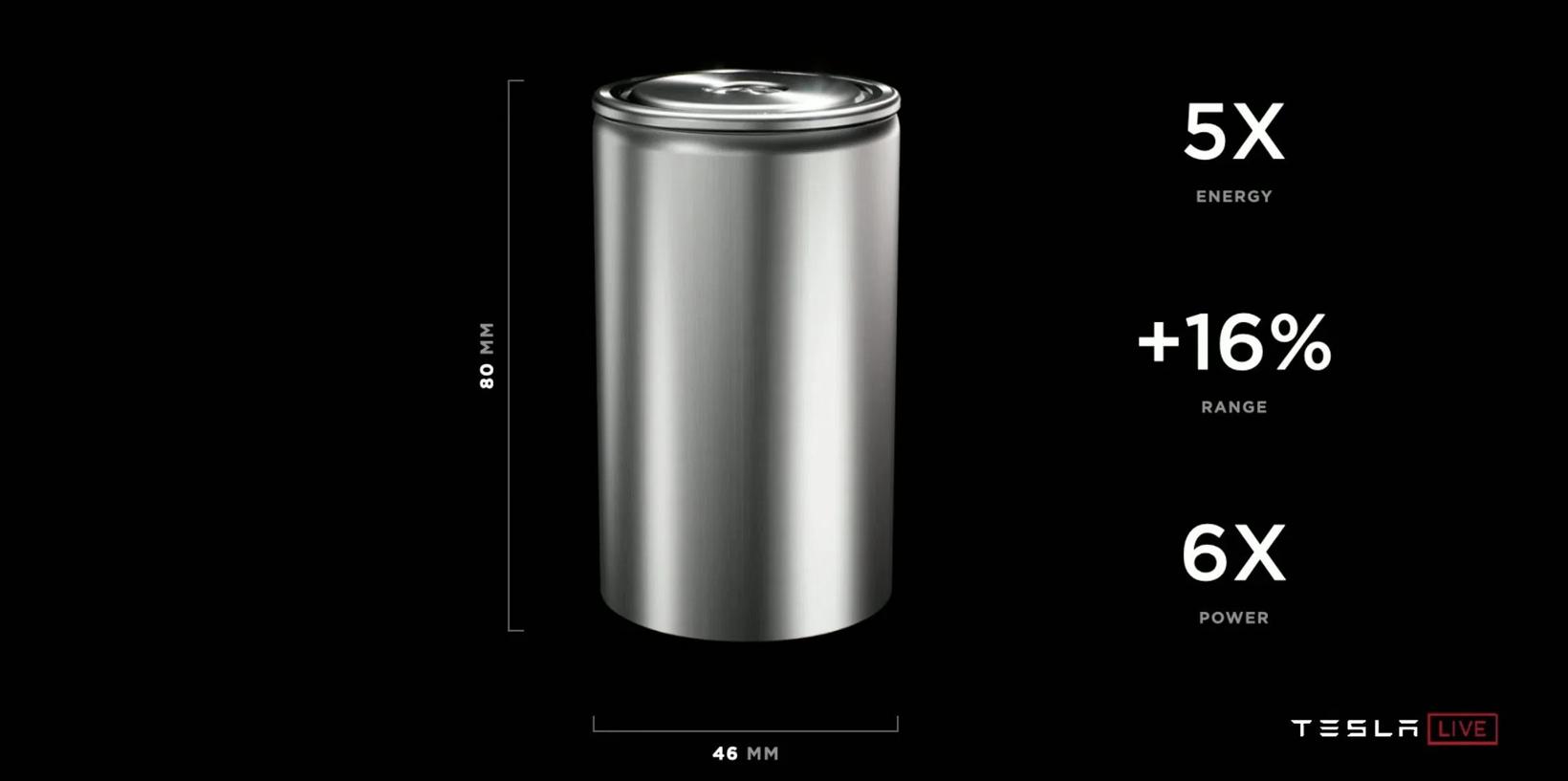 特斯拉,电池,特斯拉电芯,LG 4680