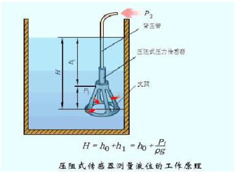 传感器的工作原理图