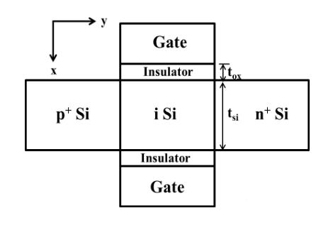 隧穿场效应晶体管是什么