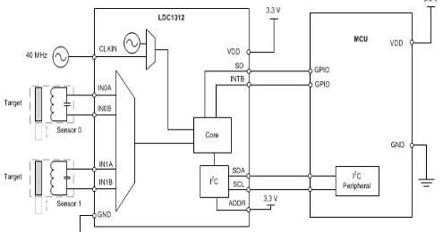 ldc1314电路原理图