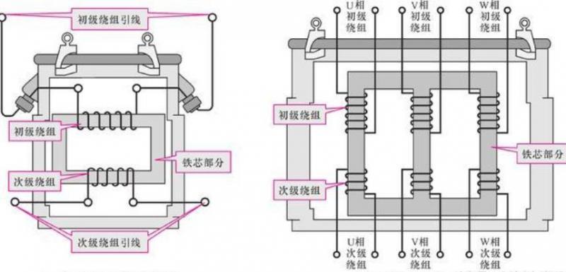 变压器的工作原理图解