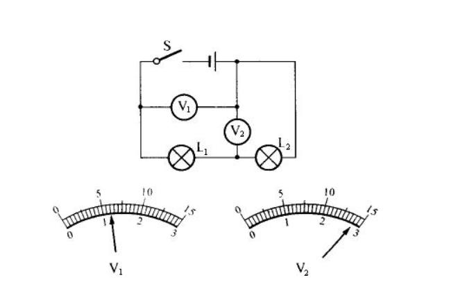 电压表符号有哪些