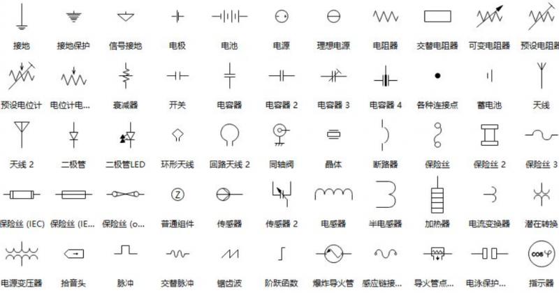 电子元器件符号有哪些