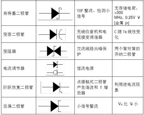二极管符号有哪些