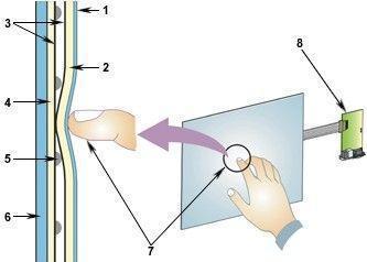 电容屏和电阻屏的优缺点
