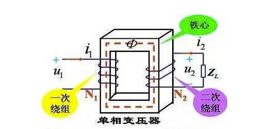 变压器匝数与电压关系