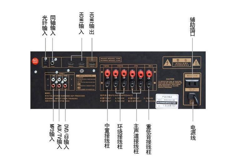 5.1声道功放接线图