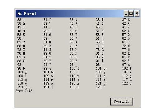 字母的ascii码怎么计算: