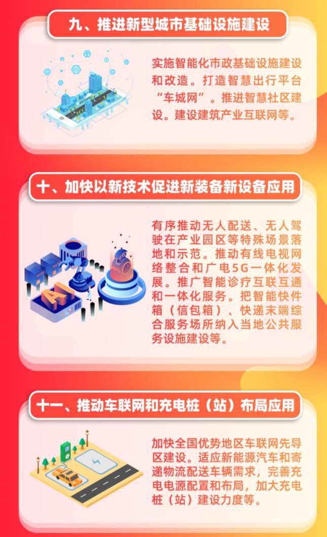 发改委:鼓励充电桩企业下调充电服务费