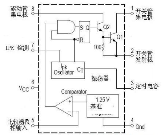 mc33063引脚图及功能