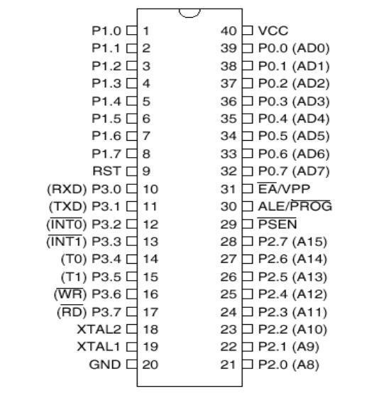 80c51单片机引脚图功能介绍