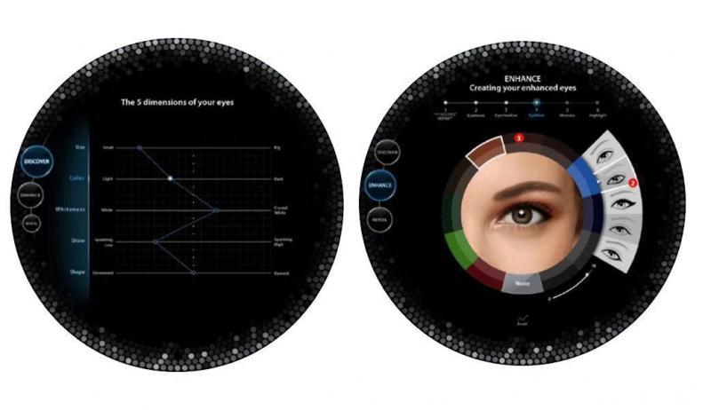 虹膜识别技术的缺点