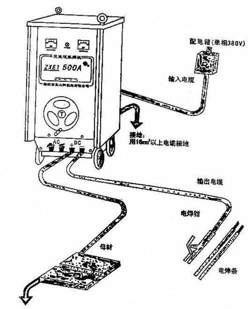 电焊机的使用方法