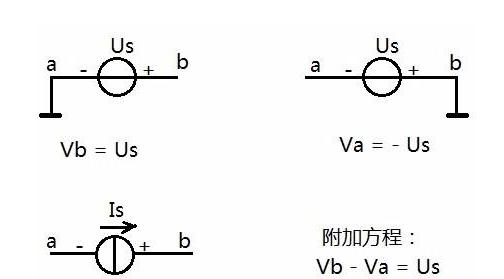 1.节点电压法本质