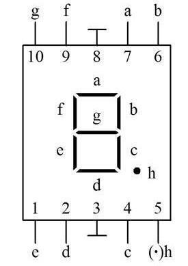 七段显示器电路图