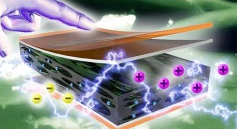 摩擦纳米发电机的四种基本工作模式: