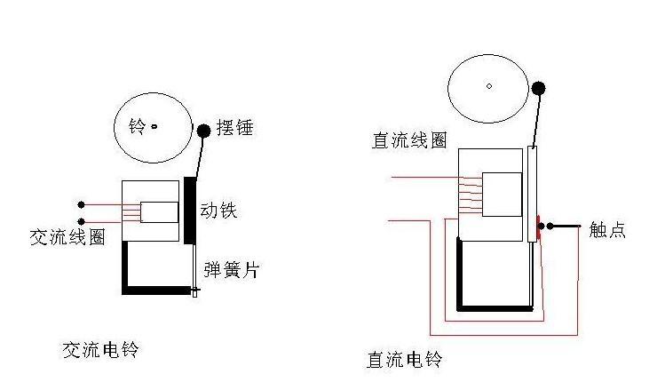 电铃怎么连接 电铃实物图接线