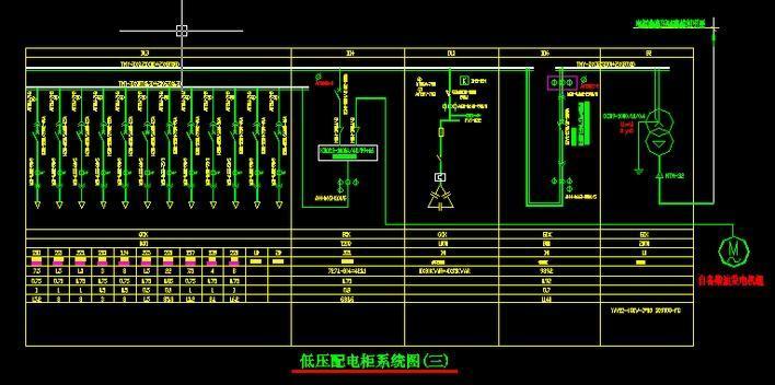 配电箱接线图纸怎么看懂