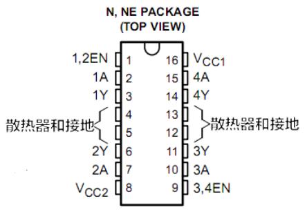 l293d引脚图及功能