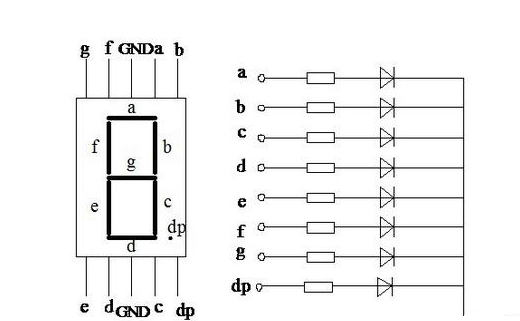 八段数码管引脚图: