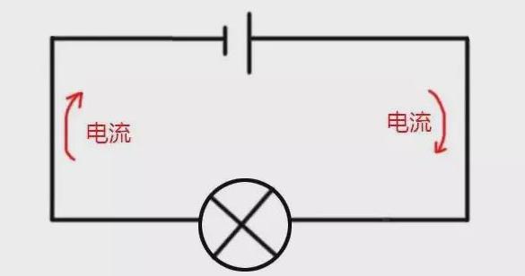 网孔电流法是什么意思