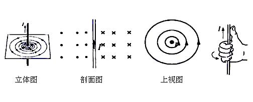 回路电流法和网孔电流法有什么区别