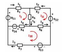 网孔电流法解题步骤