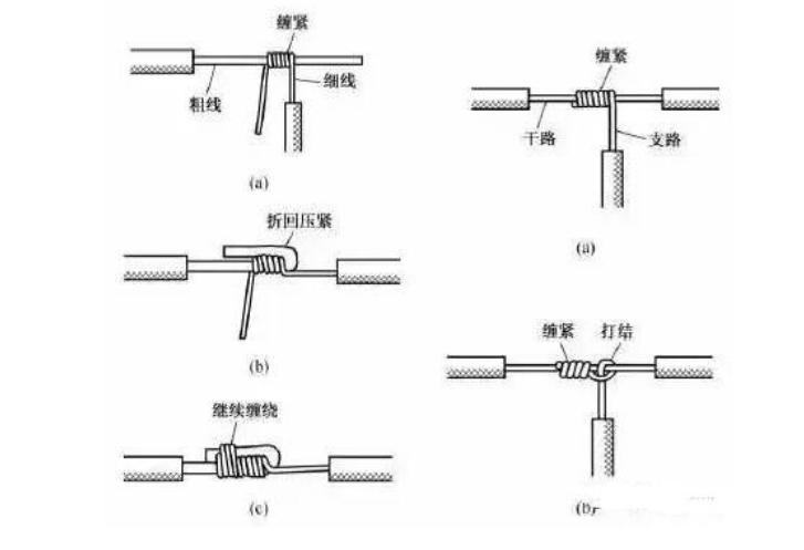 2.电线接头接法