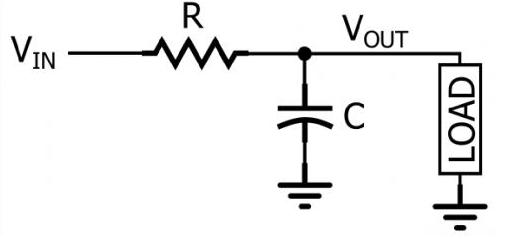 2.无源低通滤波器原理