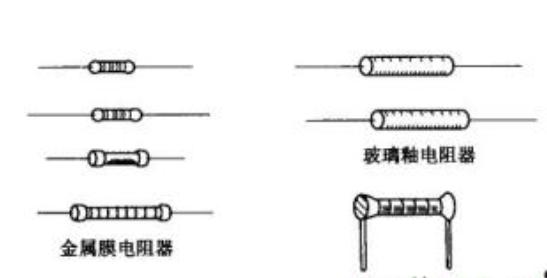 固定电阻器的图形符号: