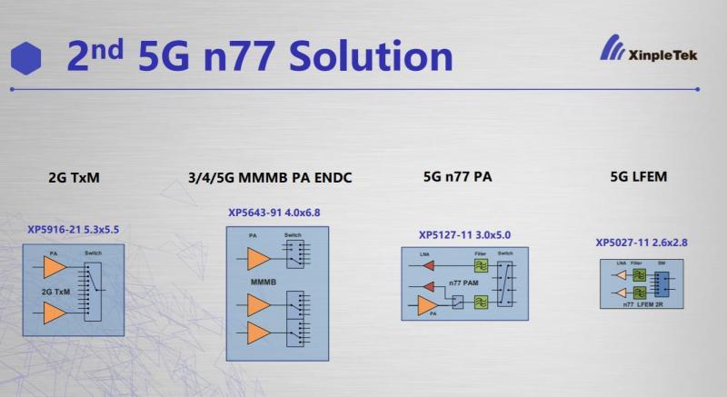 XP5127-11方案