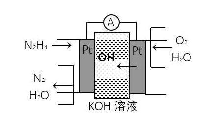 铜锌原电池工作原理: