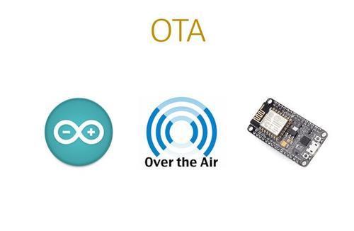 OTA收费标准