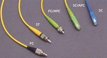光纤分类及特点