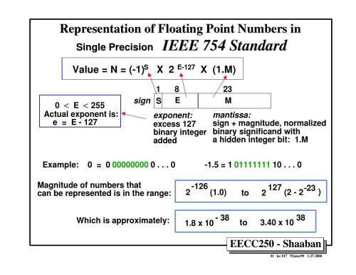 怎么判断是不是规格化数 如何将浮点数规格化