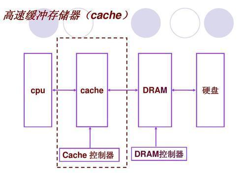 cache中存放的是什么 手机cache可以删除吗