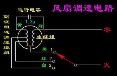 电风扇的接线图和原理